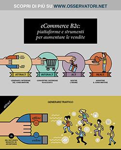 eCommerce B2c: piattaforme e strumenti per aumentare le vendite