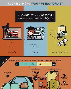 eCommerce B2c in Italia: esame di maturità per l'offerta
