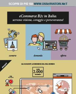 eCommerce B2c in Italia: servono visione, coraggio e perseveranza!