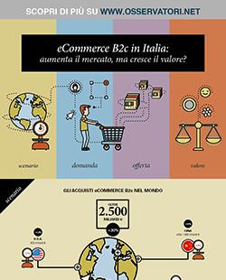 eCommerce B2c: cresce il mercato, ma aumenta il valore?
