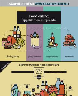 Food online: l'appetito vien comprando!
