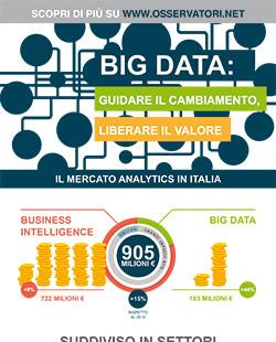Big Data: Guidare il cambiamento, liberare valore