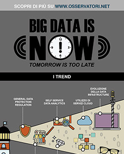 Big Data is now: tomorrow is too late