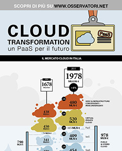 Cloud Transformation: un PaaS per il futuro