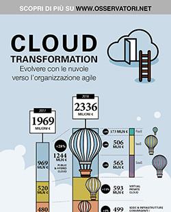 Cloud Transformation: evolvere con le nuvole verso l'organizzazione agile