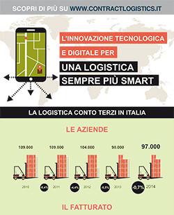 L'innovazione tecnologica e digitale per una logistica sempre più SMART