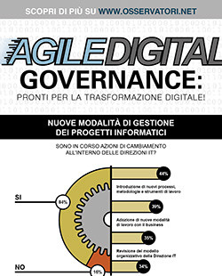 Agile Digital Governance: pronti per la trasformazione digitale!