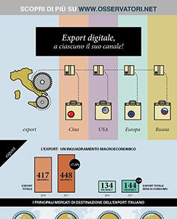 Export digitale, a ciascuno il suo canale!