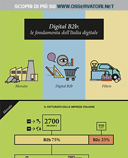 Digital B2b: le fondamenta dell'Italia digitale