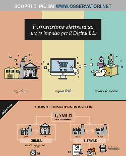 Fatturazione elettronica: nuovo impulso per il Digital B2b