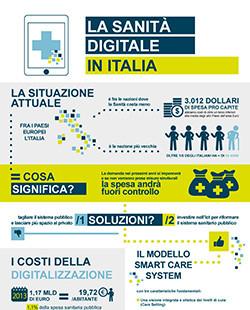La Sanità digitale in Italia. I dati del Politecnico di Milano