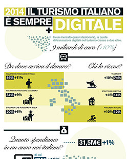 Turismo online. Per il Politecnico è un boom: +10% nel 2014