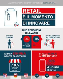 Innovazione Digitale nel Retail: un mosaico ancora da comporre