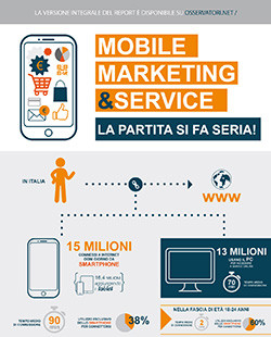 Mobile Marketing & Service: la partita si fa seria!
