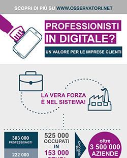Professionisti in digitale? Un valore per le imprese Clienti! La vera forza è nel sistema