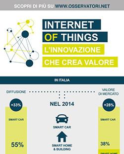 Internet of Things: l'Innovazione che crea Valore