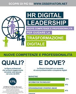 Infografica HR Digital Leadership: nuove competenze e professionalità per guidare la trasformazione digitale