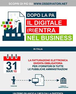 Dopo la PA, il Digitale (ri)entra nel business