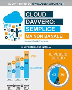 Cloud davvero: semplice ma non banale!