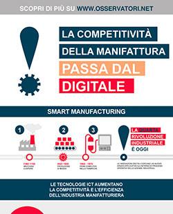 Smart Manufacturing: La competitività della manifattura passa dal digitale
