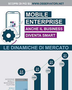 Mobile Enterprise: anche il Business diventa Smart