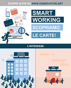 Smart Working: scopriamo le carte!