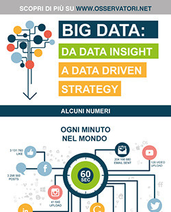 Big Data: da Data Insight a Data Driven Strategy