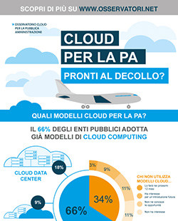 Cloud per la PA: pronti al decollo?
