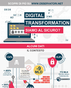 Information Security & Privacy - Digital Transformation: siamo al sicuro?