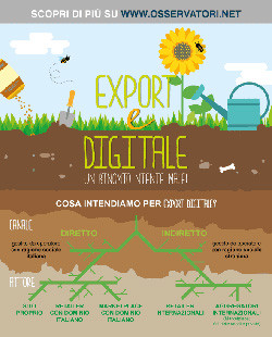 Export e Digitale: un binomio niente male!