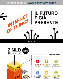 Internet of Things: il futuro è già presente!