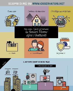 Non manca (quasi) più nessuno: la Smart Home apre i battenti