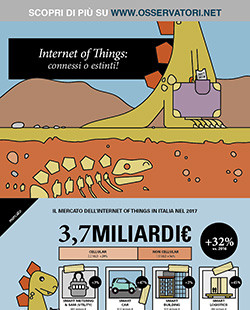 Internet of Things: connessi o estinti!