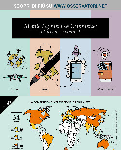 Mobile Payment & Commerce: allacciate le cinture!