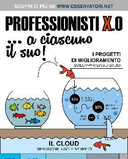"""Professionisti """"X.0"""" … a ciascuno il suo! - ROMA"""