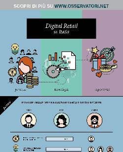 Digital Retail in Italia: persone, tecnologie, esperienze
