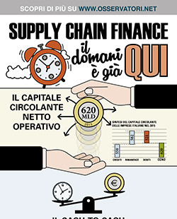 Supply Chain Finance: il domani è già qui!
