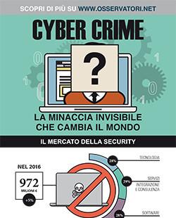 Cyber crime: la minaccia invisibile che cambia il mondo