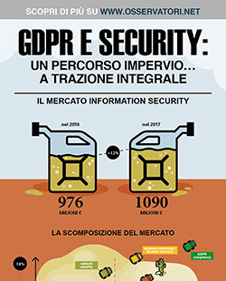 GDPR e Security: un percorso impervio… a trazione integrale