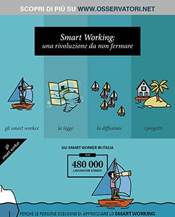 Smart Working: una rivoluzione da non fermare
