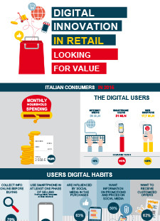 Digital Innovation in Retail: looking for value