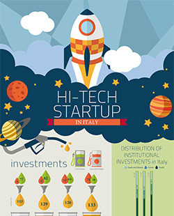 Hi-Tech Startup in Italy