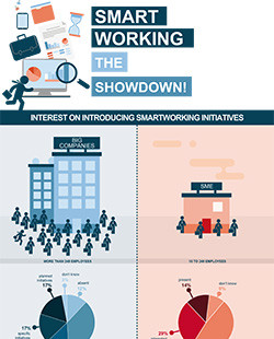 Smart Working: the showdown