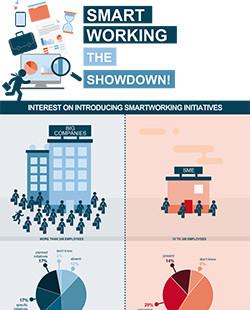 Smart Working: the showdown