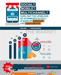 Social? Mobile? Multichannel? Sure, but the lifebloob of eCommerce in Italy is made of services and convenience.