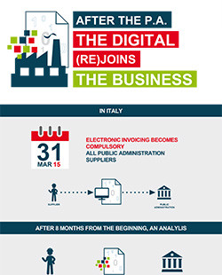 After the PA the Digital (re)joins the Business