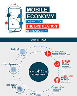 Mobile Economy: the way to the Digitalization of the Country