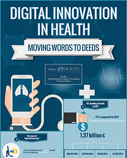 Digital Innovation in Health: moving words to deeds