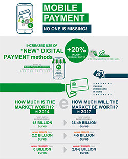 Mobile Payment & Commerce: no one is missing!