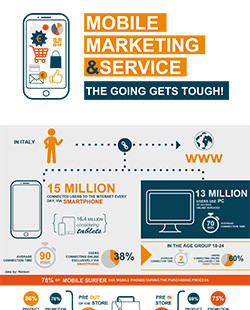 Mobile Marketing & Service: the going gets tough!